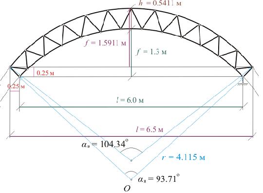Расчетная-схема-арки