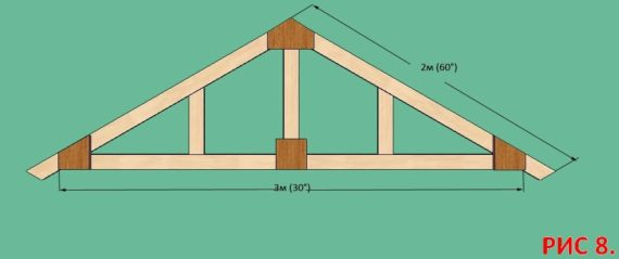 крыша двускатного навеса
