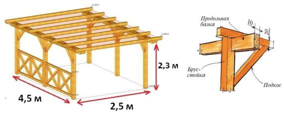 эскиз деревянного навеса